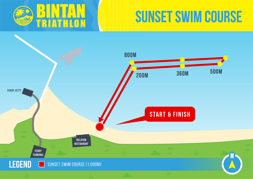 sunset swim course